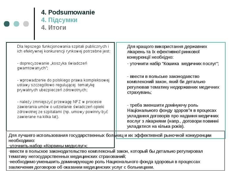 4. Podsumowanie 4. Підсумки 4. Итоги Dla lepszego funkcjonowania szpitali pub...