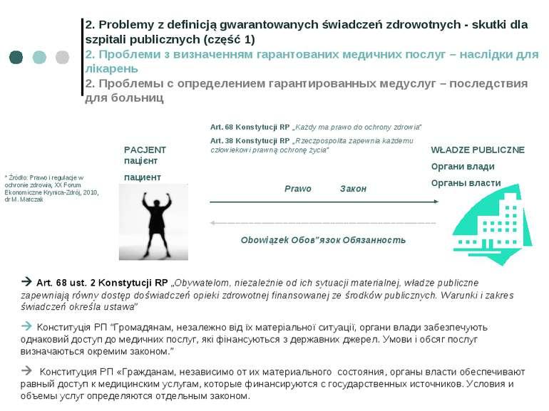 """Art. 68 Konstytucji RP """"Każdy ma prawo do ochrony zdrowia"""" Art. 38 Konstytucj..."""