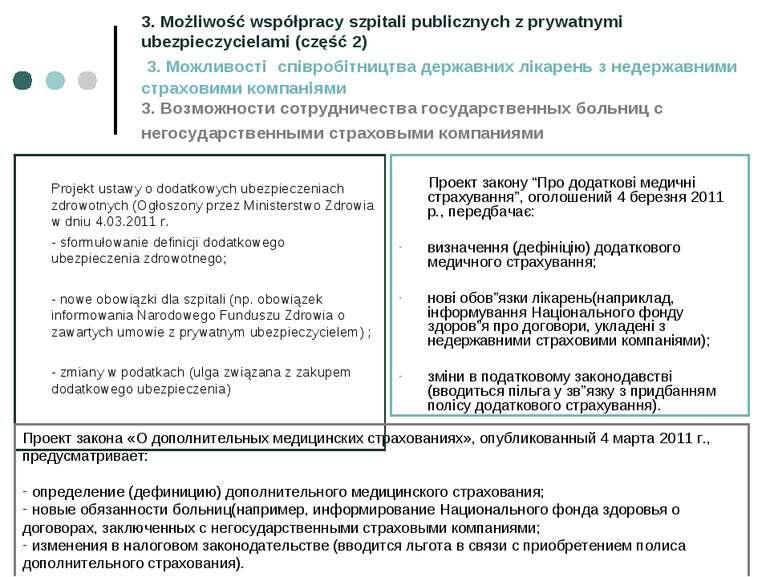 3. Możliwość współpracy szpitali publicznych z prywatnymi ubezpieczycielami (...