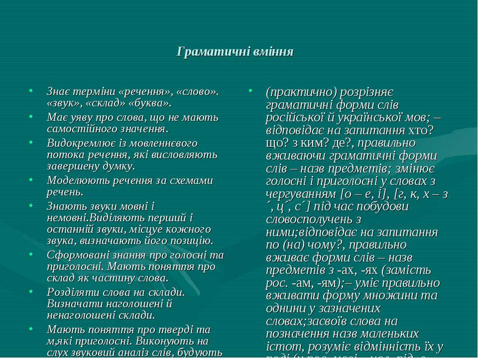 Граматичні вміння Знає терміни «речення», «слово». «звук», «склад» «буква». М...