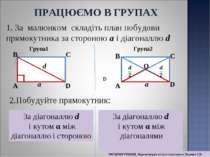 1. За малюнком складіть план побудови прямокутника за стороною a і діагоналлю...