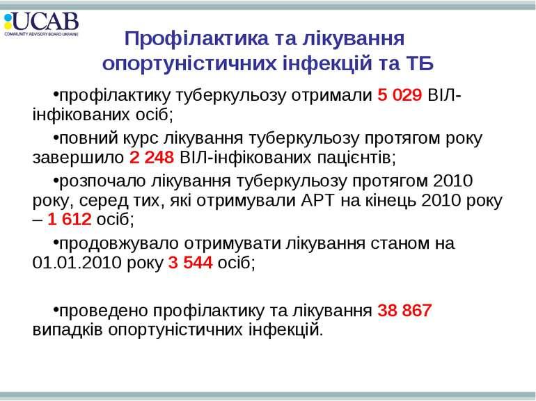 Профілактика та лікування опортуністичних інфекцій та ТБ профілактику туберку...