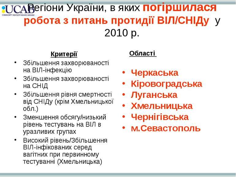 Регіони України, в яких погіршилася робота з питань протидії ВІЛ/СНІДу у 2010...