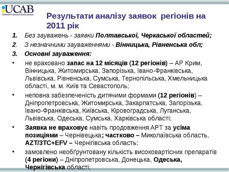 Результати аналізу заявок регіонів на 2011 рік 1. Без зауважень - заявки Полт...