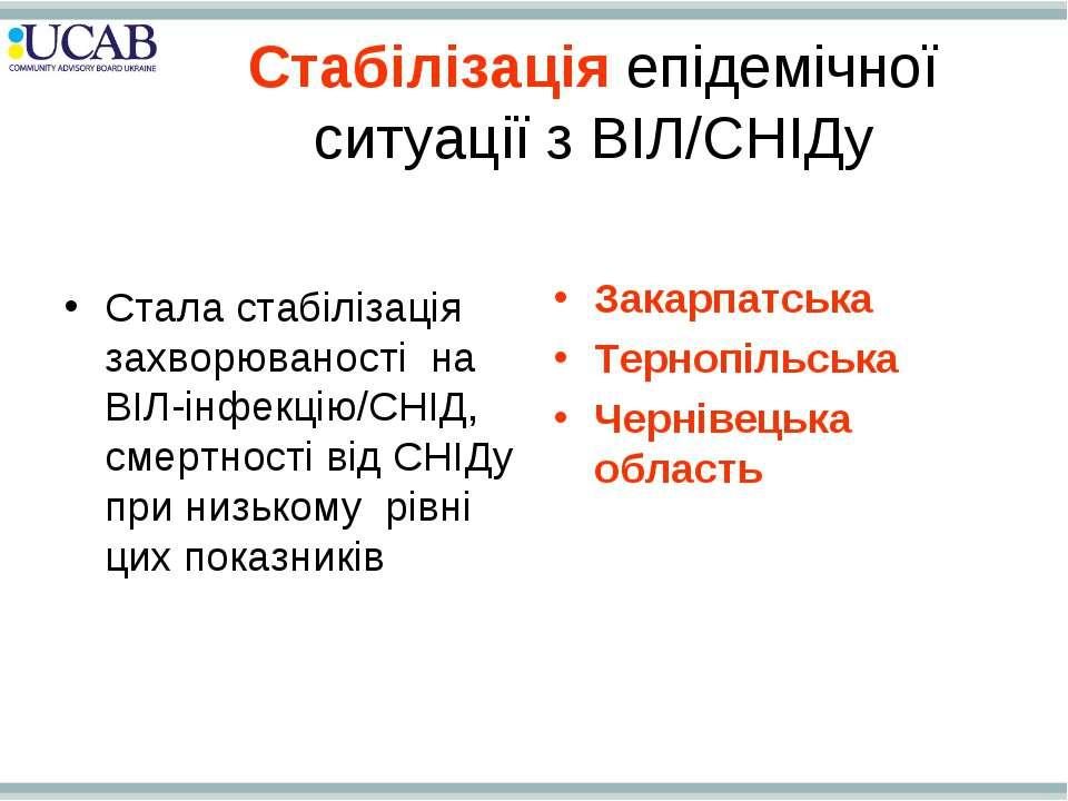 Стабілізація епідемічної ситуації з ВІЛ/СНІДу Стала стабілізація захворюванос...