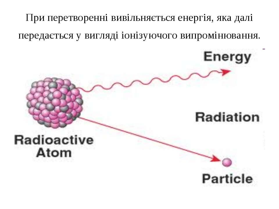 При перетворенні вивільняється енергія, яка далі передається у вигляді іонізу...