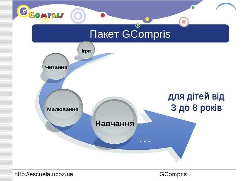 Пакет GCompris для дітей від 3 до 8 років Навчання Читання Iгри … LOGO