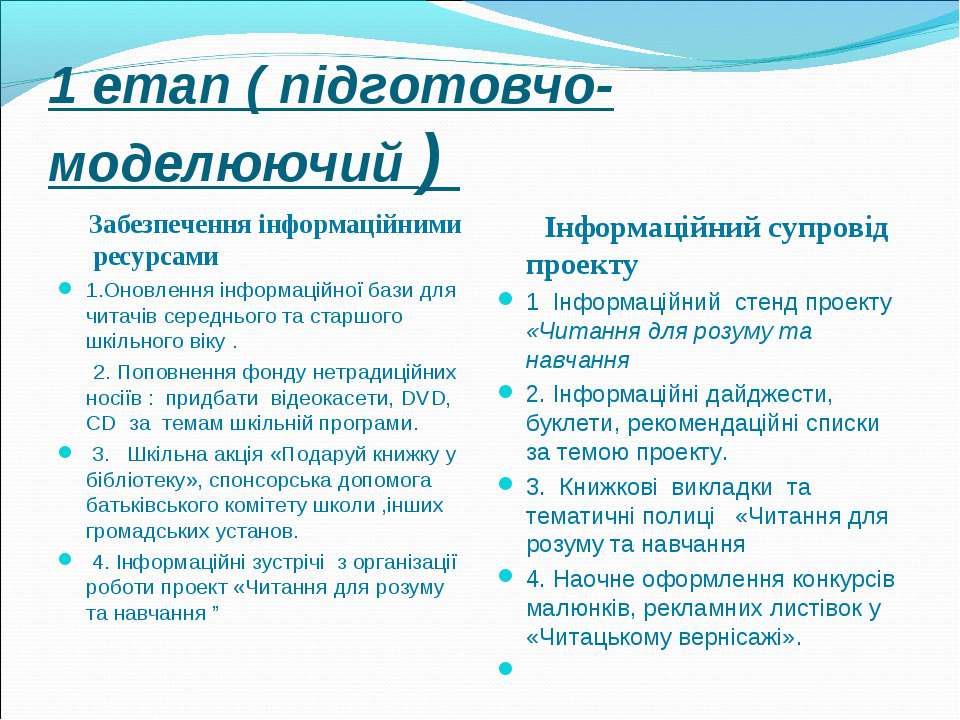 1 етап ( підготовчо-моделюючий ) Забезпечення інформаційними ресурсами 1.Онов...
