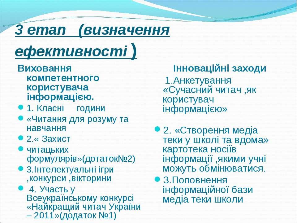 3 етап (визначення ефективності ) Виховання компетентного користувача інформа...