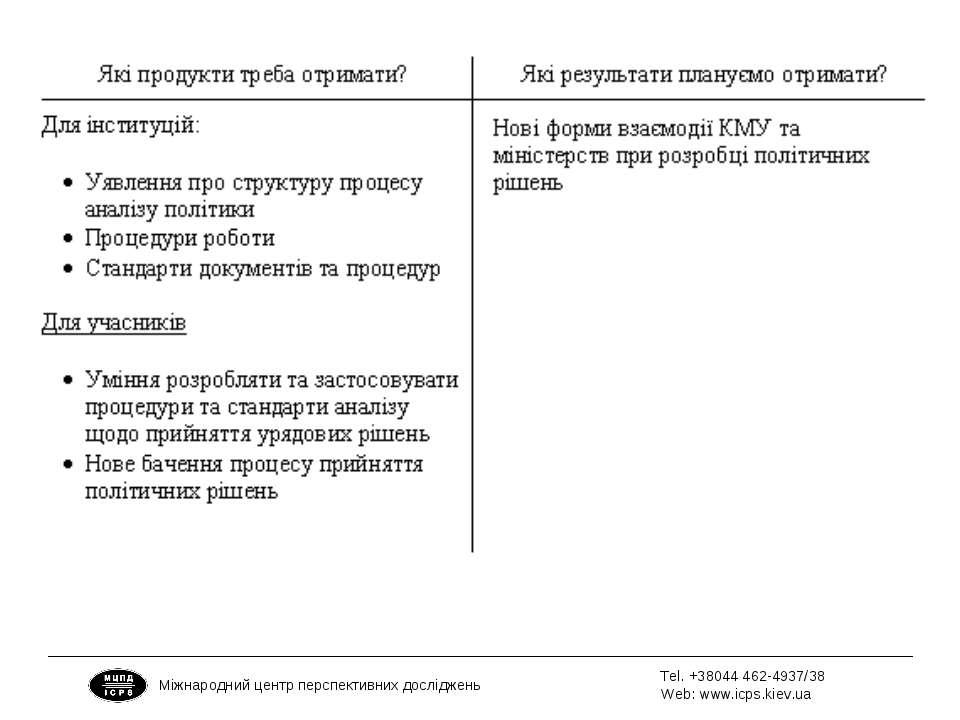 Tel. +38044 462-4937/38 Web: www.icps.kiev.ua Міжнародний центр перспективних...