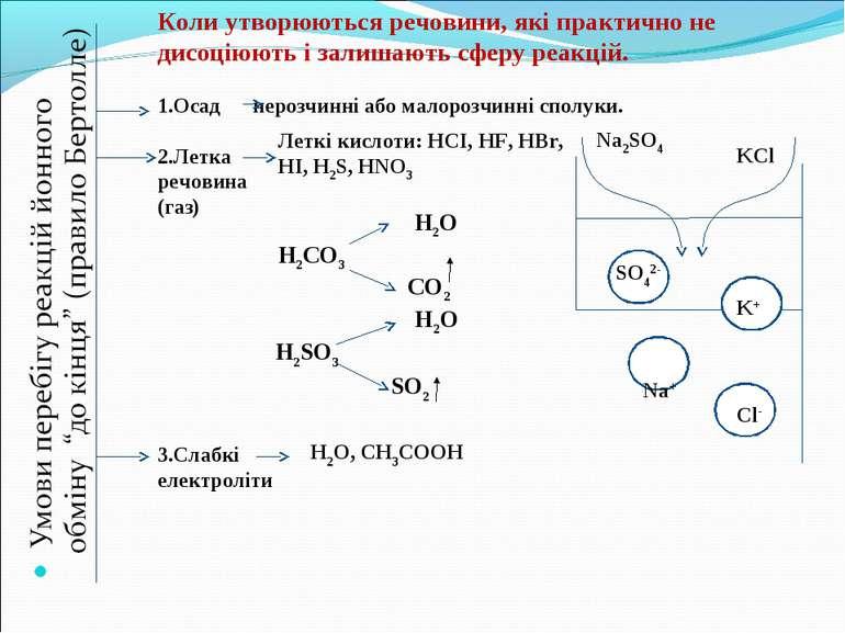Коли утворюються речовини, які практично не дисоціюють і залишають сферу реак...