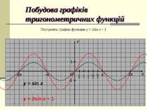 Побудова графіків тригонометричних функцій Построить: график функции y = 2sin...