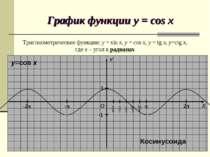 График функции y = cos x О Х Y 1 -1 y=cos x Косинусоида Тригонометрические фу...