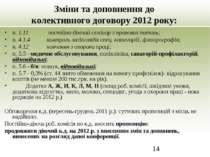 Зміни та доповнення до колективного договору 2012 року: п. 1.11 постійно діюч...