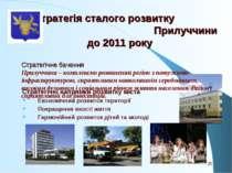 Стратегічні напрямки розвитку міста Економічний розвиток території Покращення...