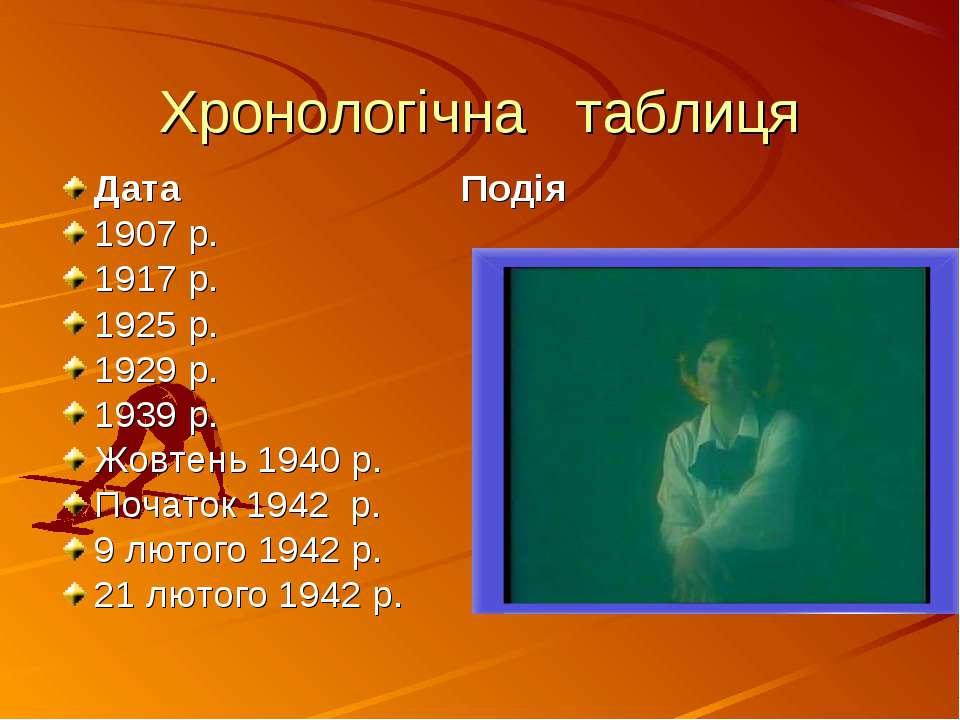 Хронологічна таблиця Дата Подія 1907 р. 1917 р. 1925 р. 1929 р. 1939 р. Жовте...