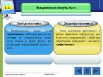 http://www.svitinfo.com/book Інформатика 9 Закодованими Повідомлення може бут...