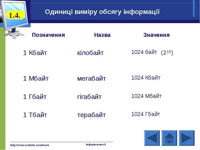 http://www.svitinfo.com/book Інформатика 9 Одиниці виміру обсягу інформації П...