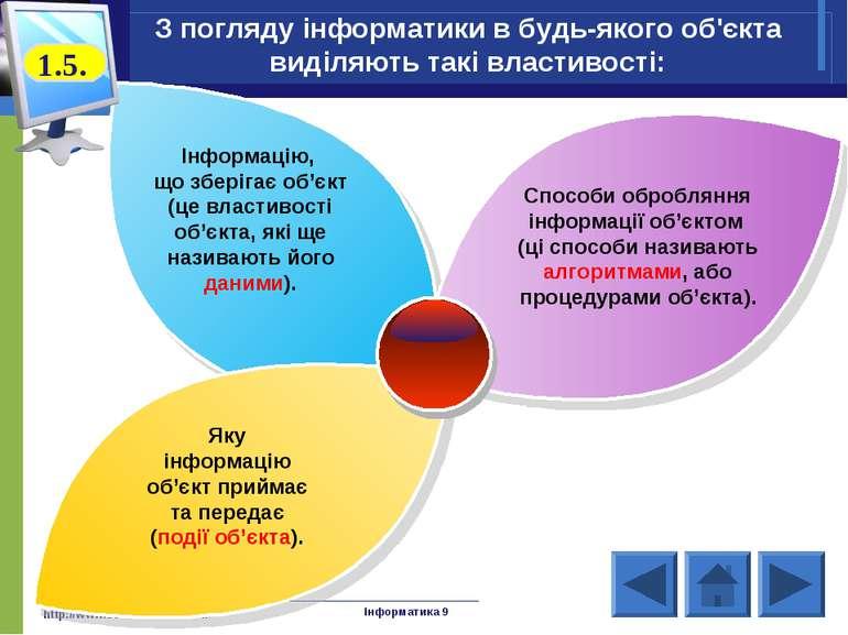 http://www.svitinfo.com/book Інформатика 9 З погляду інформатики в будь-якого...