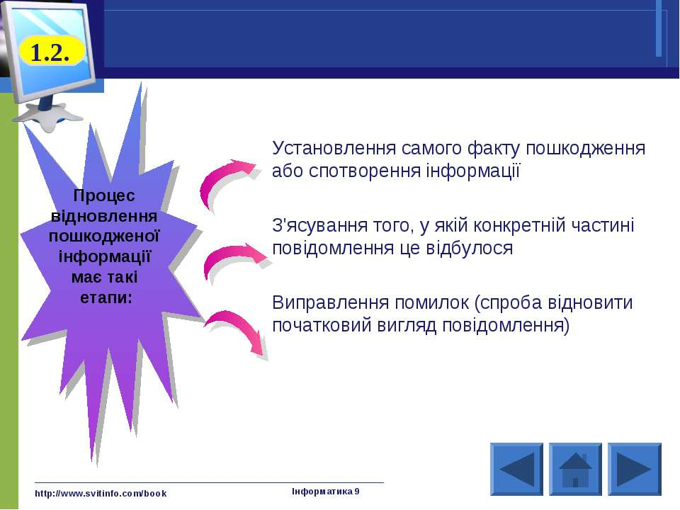 http://www.svitinfo.com/book Інформатика 9 Установлення самого факту пошкодже...