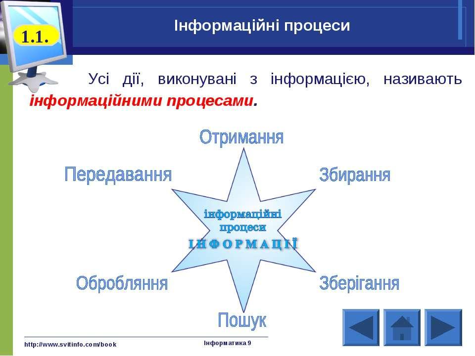 http://www.svitinfo.com/book Інформатика 9 Інформаційні процеси 1.1. Усі дії,...