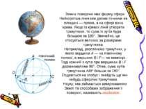 Земна поверхня має форму сфери Найкоротша лінія між двома точками на площині ...
