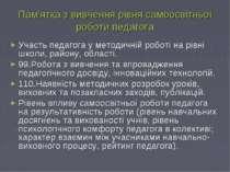Пам'ятка з вивчення рівня самоосвітньої роботи педагога Участь педагога у мет...