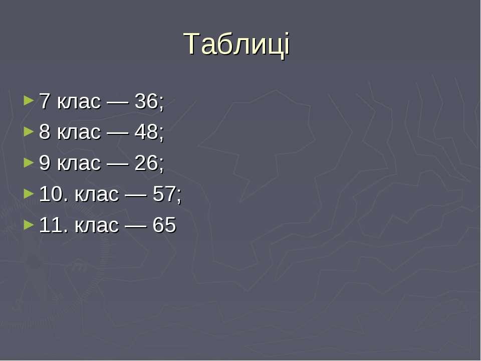 Таблиці 7 клас — 36; 8 клас — 48; 9 клас — 26; 10. клас — 57; 11. клас — 65