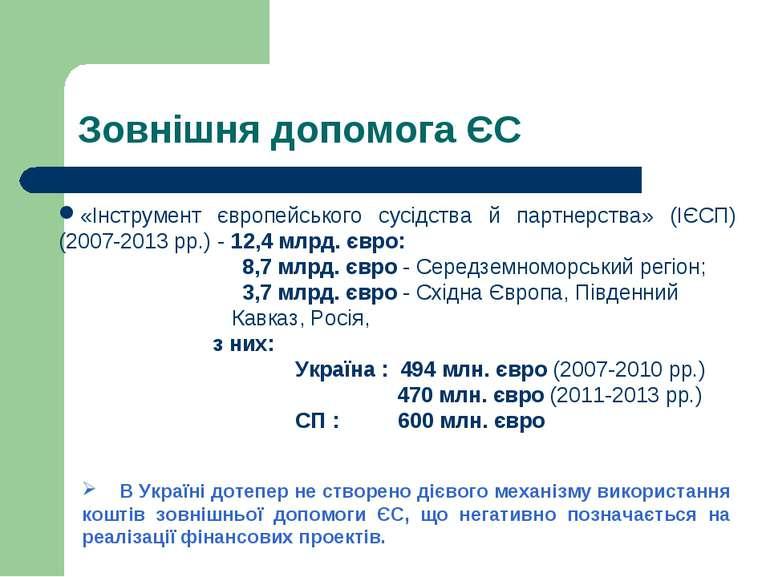 Зовнішня допомога ЄС В Україні дотепер не створено дієвого механізму використ...