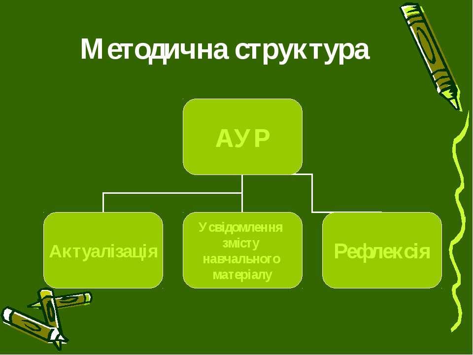 Методична структура