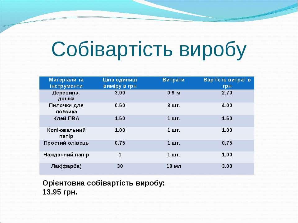 Собівартість виробу Орієнтовна собівартість виробу: 13.95 грн. Матеріали та і...