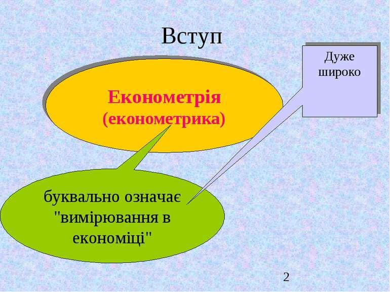 """Вступ Економетрія (економетрика) буквально означає """"вимірювання в економіці"""" ..."""