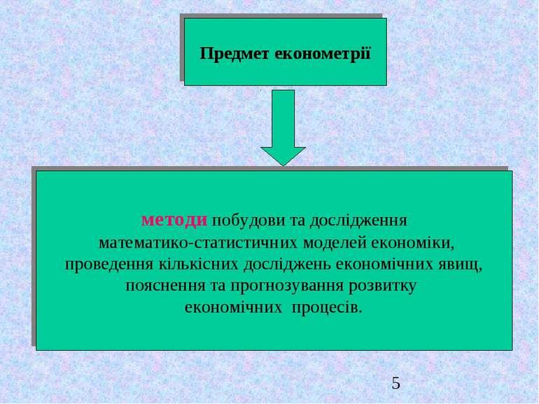 Предмет економетрії методи побудови та дослідження математико-статистичних мо...