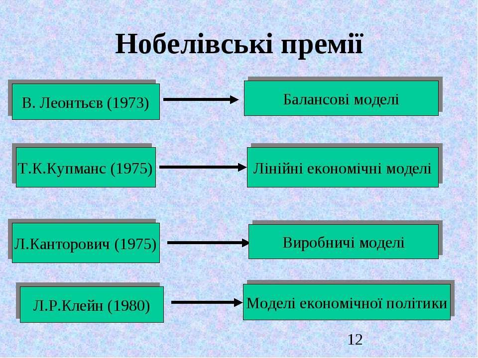 Нобелівські премії Т.К.Купманс (1975) Лінійні економічні моделі Л.Р.Клейн (19...