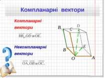 Компланарні вектори Компланарні вектори Некомпланарні вектори