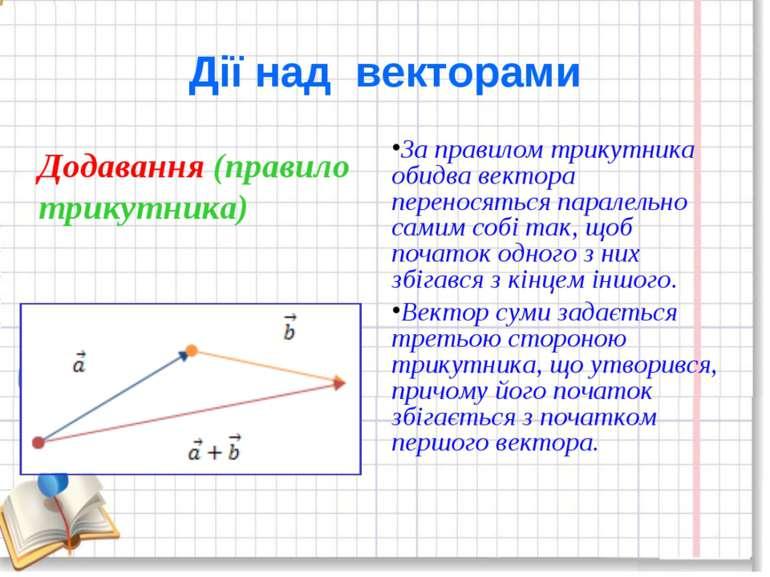 Дії над векторами Додавання (правило трикутника) За правилом трикутника обидв...
