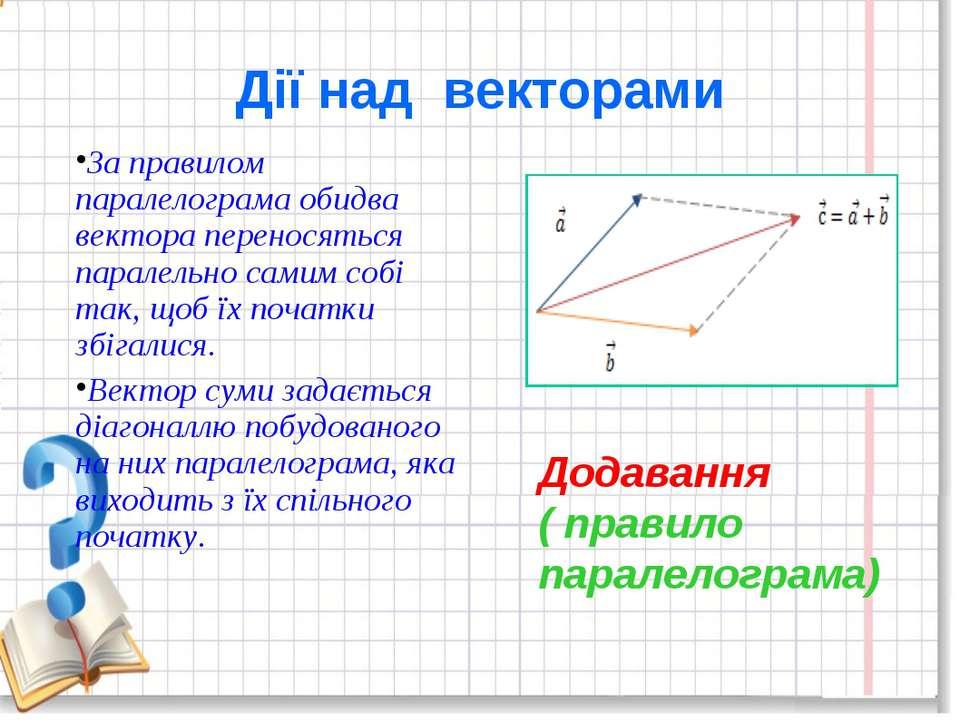 Дії над векторами За правилом паралелограма обидва вектора переносяться парал...
