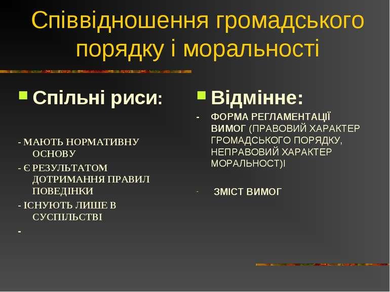 Співвідношення громадського порядку і моральності Спільні риси: - МАЮТЬ НОРМА...