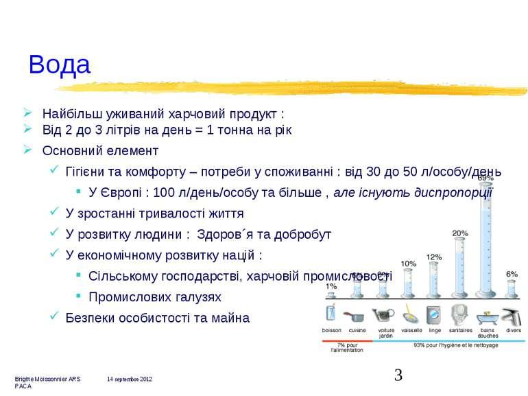 Вода Найбільш уживаний харчовий продукт : Від 2 до 3 літрів на день = 1 тонна...