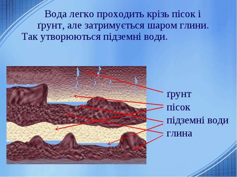 Вода легко проходить крізь пісок і ґрунт, але затримується шаром глини. Так у...
