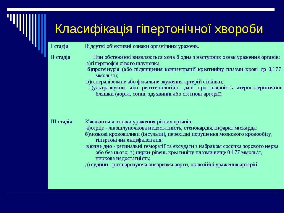 Класифікація гіпертонічної хвороби