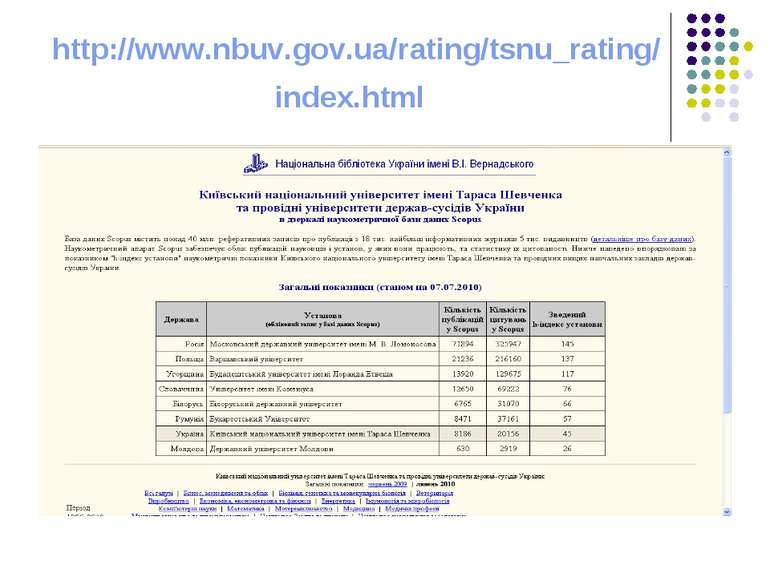http://www.nbuv.gov.ua/rating/tsnu_rating/index.html