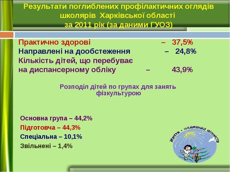 Результати поглиблених профілактичних оглядів школярів Харківської області за...