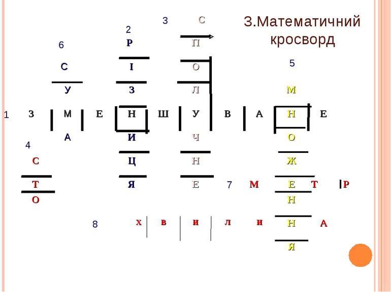 2 3 1 4 5 6 7 8 3.Математичний кросворд С Р П C І О У З Л М З М Е Н Ш У В А Н...