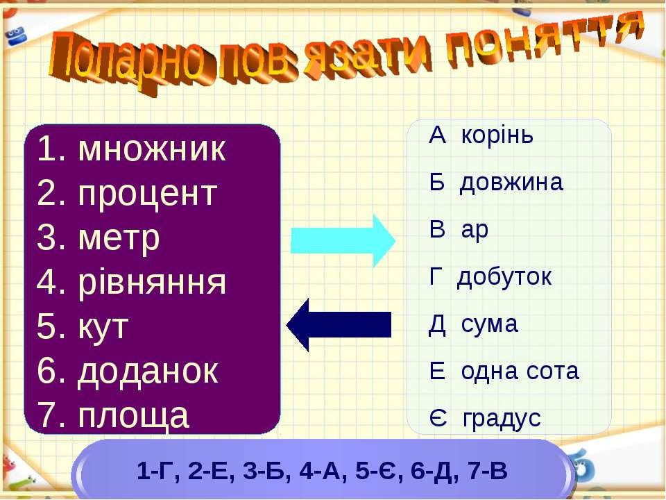 множник процент метр рівняння кут доданок площа А корінь Б довжина В ар Г доб...
