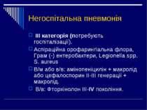 Негоспітальна пневмонія III категорія (потребують госпіталізації). Аспіраційн...