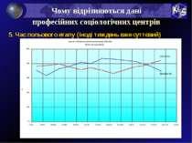 5. Час польового етапу (іноді тиждень вже суттєвий) Чому відрізняються дані п...