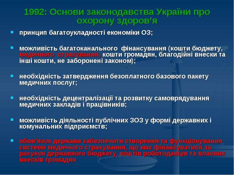 1992: Основи законодавства України про охорону здоров'я принцип багатоукладно...
