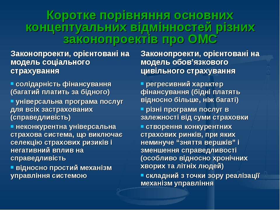 Коротке порівняння основних концептуальних відмінностей різних законопроектів...