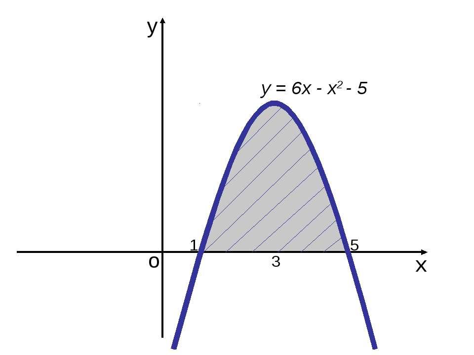 у х о 1 3 у = 6х - х2 - 5 5